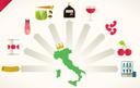 Il boom dell'Italia agricola